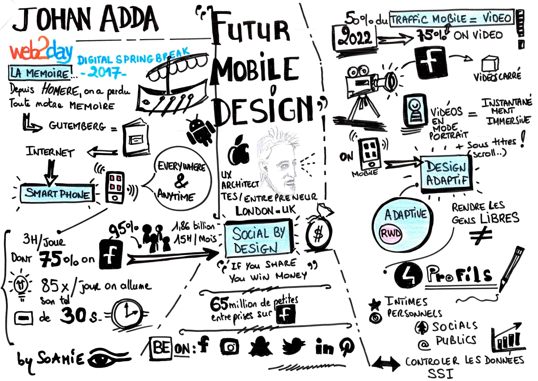 Sketchnote d'une conférence UX Design (© Sophie Amisse 2017)