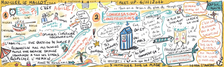 Meetup Leadership Agile #1 - 6 nov 2017 - Sophie Amisse